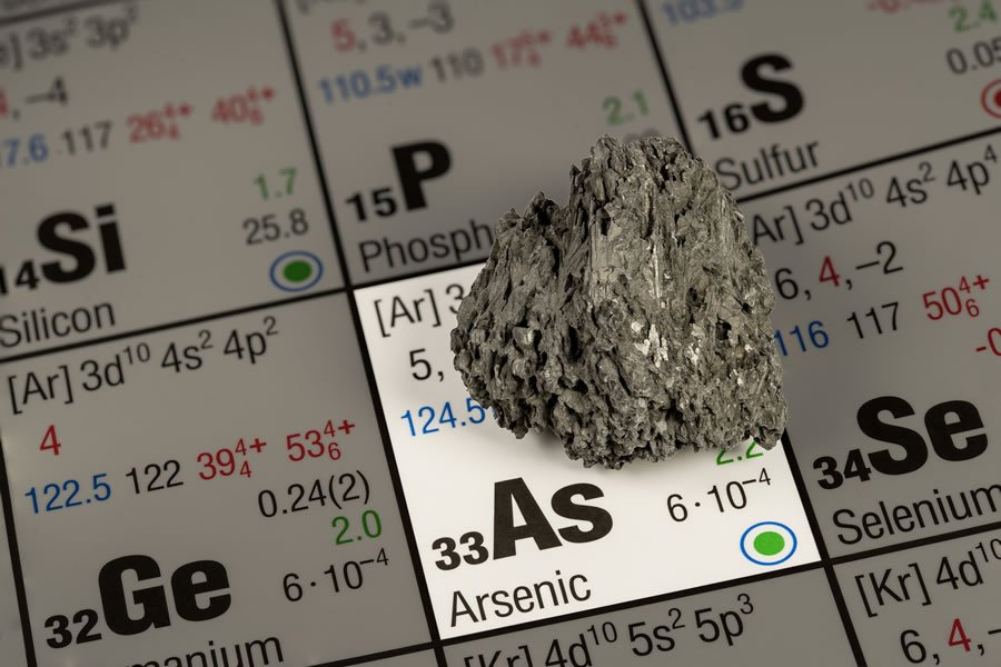 What is arsenic poisoning and how can it be cured