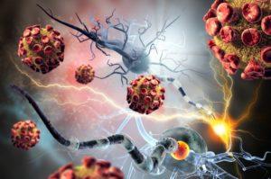 We treat autoimmune diseases naturally at LifeWorks